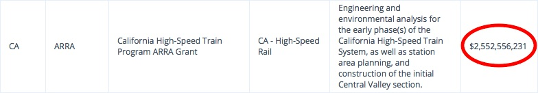 California High-Speed Train Program ARRA Grant